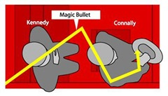 Magic bullet conspiracy (1)