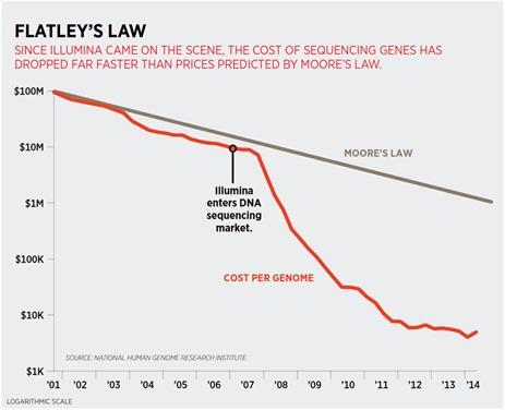 Flatley Law
