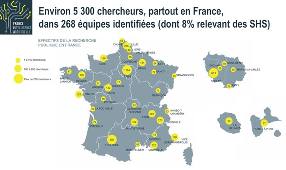 Chercheurs IA France