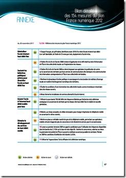 Scorecard Plan France Numerique 2012