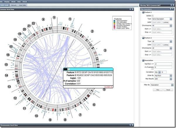 Cancer-Genome-Atlas-3_thumb2