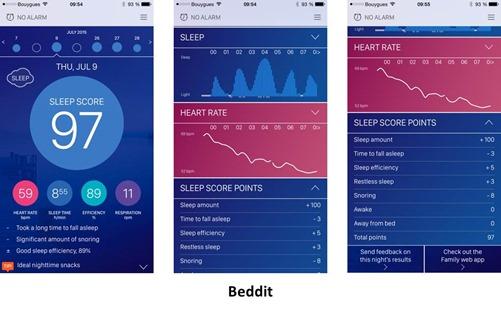 Beddit Score