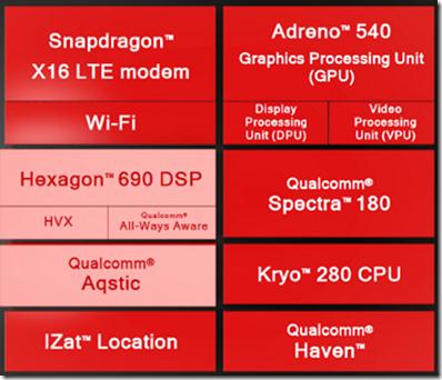 Qualcomm Snapdragon 835 Block Diagram