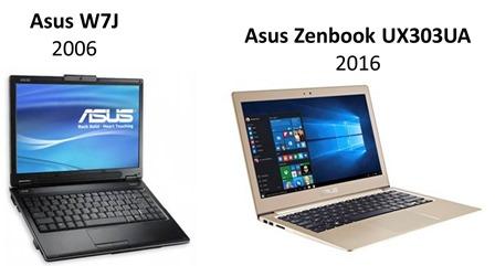 Laptop Asus 2006 et 2016