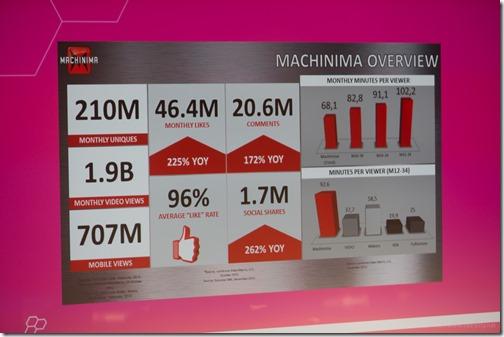 Machinima data (2)