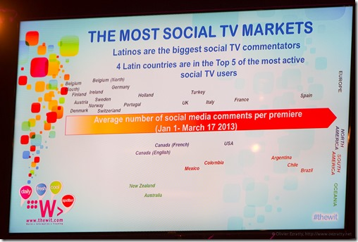 TheWit Social TV markets