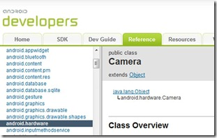 Android Camera Class Overview