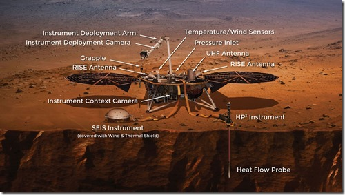 Mars Insight Instruments