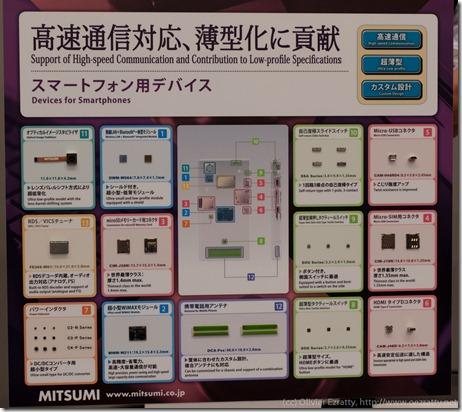 Mitsumi (3)