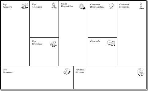 business-model-generation_9canvas1