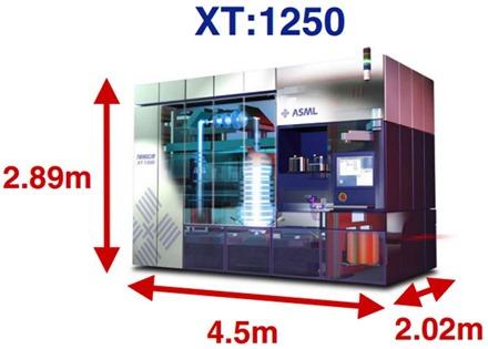 ASML Twinscan 1250