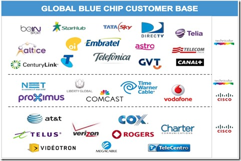 Technicolor and Cisco customer base