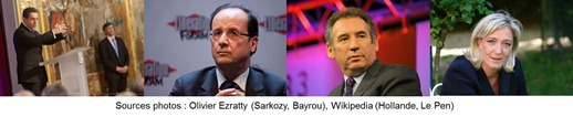Candidats presidentielle 2012