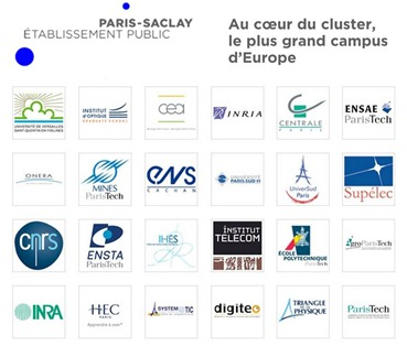Etablissements de Saclay