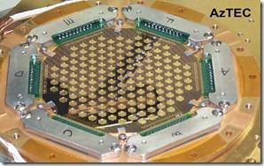 Large Millimeter Telescope AsTEC Camera