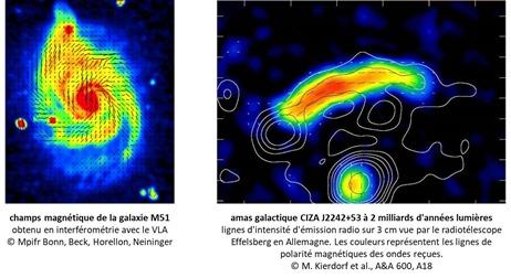 Polarimetrie en ondes radio