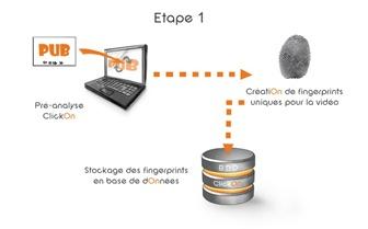 ClickOn Sync Etape 1