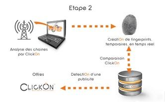 ClickOn Sync Etape 2