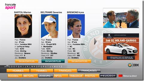 Roland Garros HbbTV WizTivi Info Joueurs