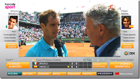 Roland Garros HbbTV WizTivi Video