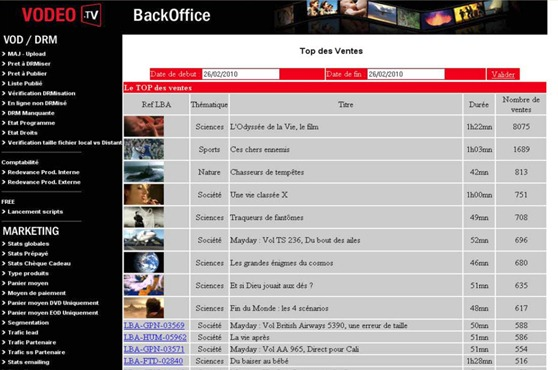 Vodeo Backoffice 2