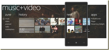 WindowsPhone6 Music and Video Screen