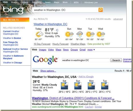 Bing et Google Meteo Ville