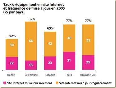 BPLG Internet
