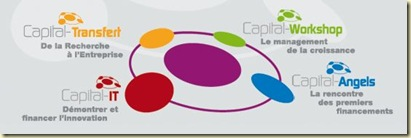 CapitalWeek2