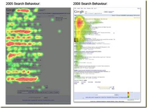 Google Ou vont les yeux pendant la recherche