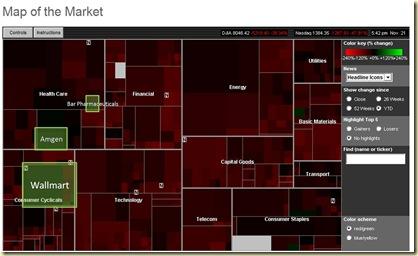 MarketMap